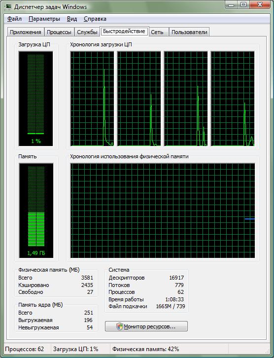 Окно диспетчера задач 32-битной ОС