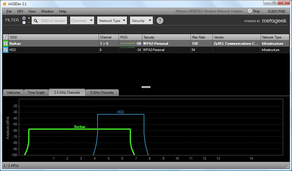 inSSIDer - сканер Wi-Fi сетей