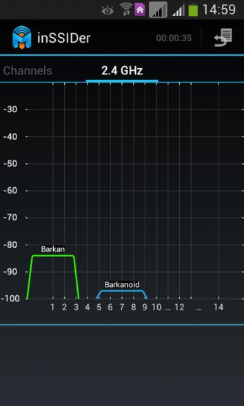 inSSIDer - сканер Wi-Fi сетей для Android