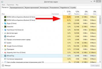 GeForce Experience грузит процессор - кто виноват и что делать?